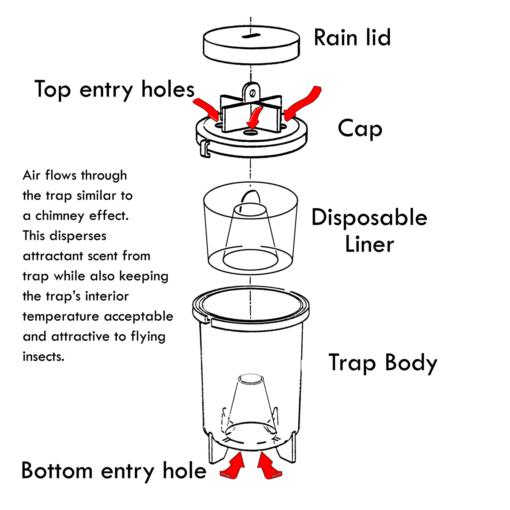 Advantage Trap diagram of parts and air flow